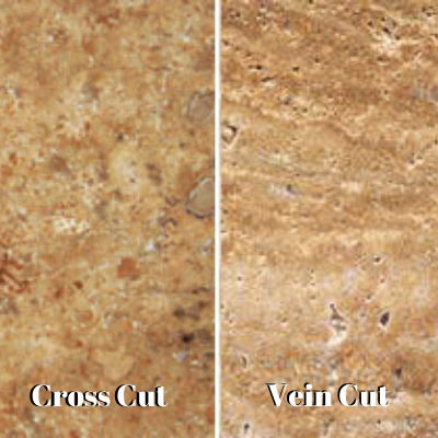 Cross-cut-vein-cut